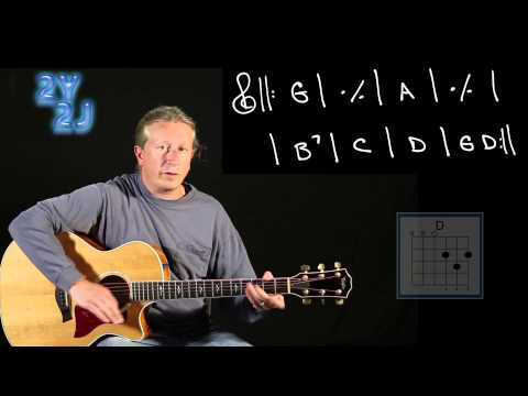 Bad Bad Leroy Brown   Jim Croce   Acoustic Guitar Lesson