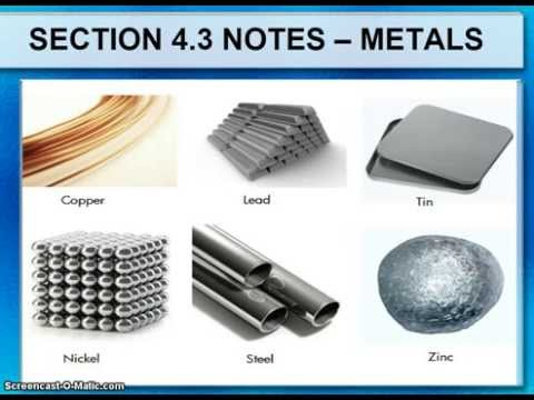 Properties of Metals (Notes and Outline)