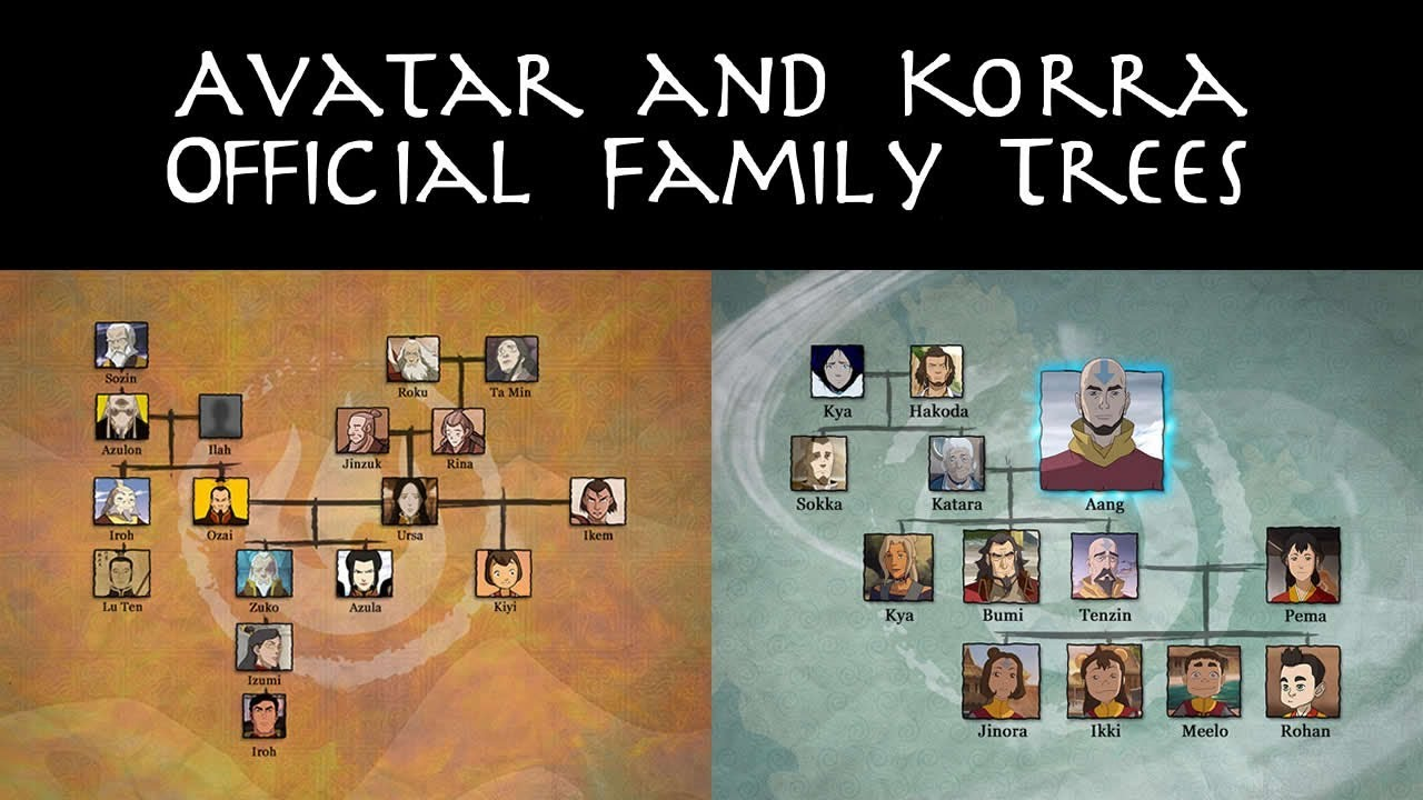 avatar and korra official family trees explained