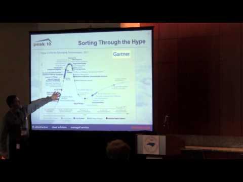 ECGC 2013 - Peak 10 Data Solutions - IT Strategies