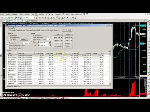 Amibroker Intraday Scanner to explore stocks for Gainers