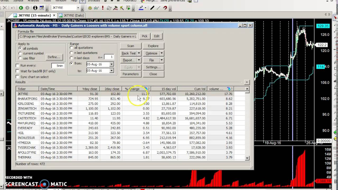 Amibroker Intraday Scanner to explore stocks for Gainers with volume  shockers