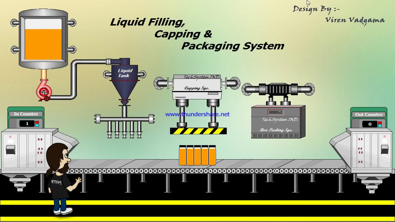 Automatic Bottle Filling System Using Plc Scada Simulation