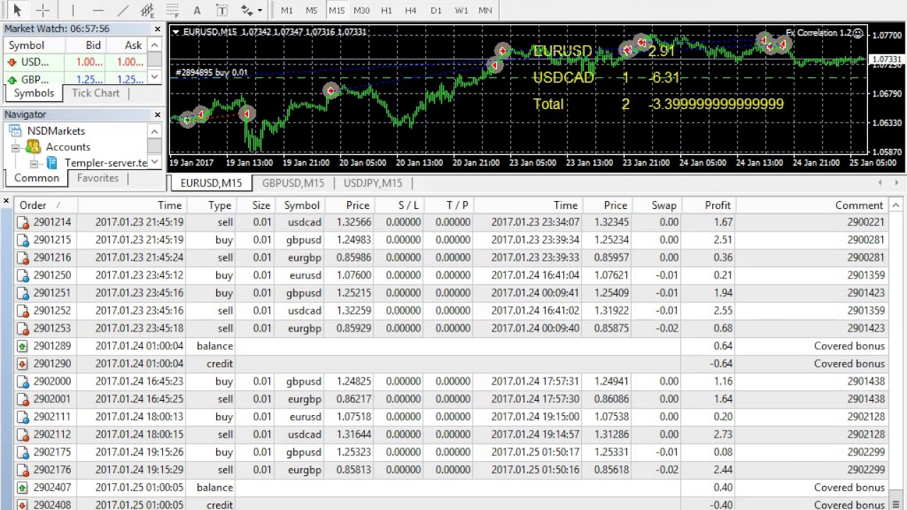 Forex account live