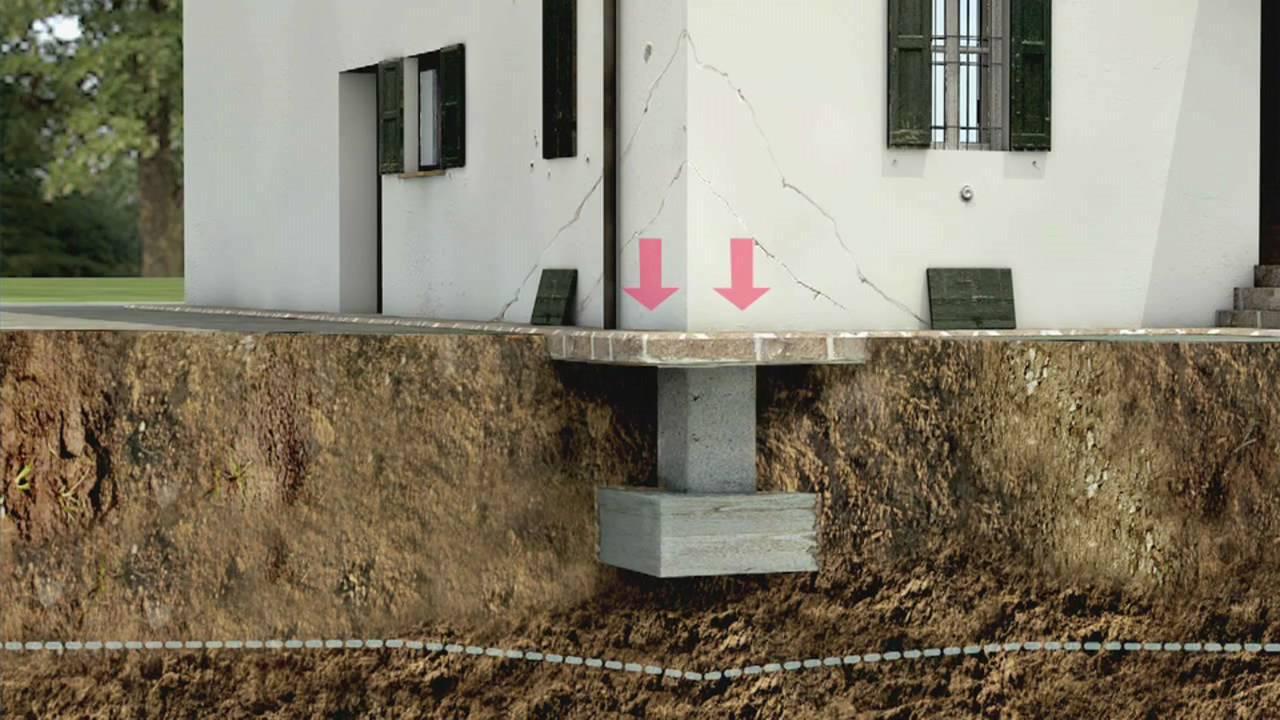 Geosec italia il cedimento del terreno e delle for Fondazioni per case in legno
