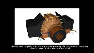 Cấu tạo và nguyên lý hoạt động của động cơ điện một chiều