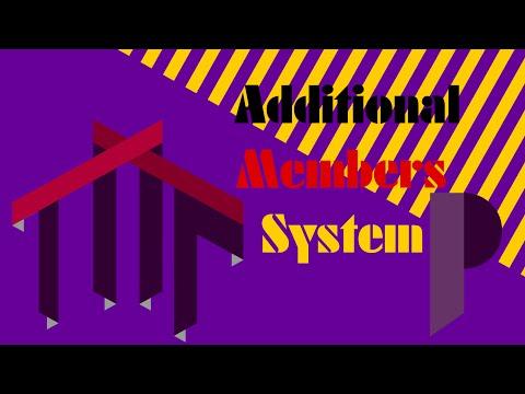 pole-tics: voting systems: ams