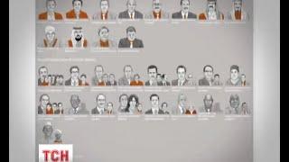 Офшорний скандал сколихнув світову спільноту(UA - Офшорний скандал сколихнув світову спільноту. Міжнародні журналісти і великі ЗМІ одночасно оприлюднили..., 2016-04-04T21:42:12.000Z)