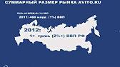 Кабина КАМАЗ 5511 , рубин - YouTube