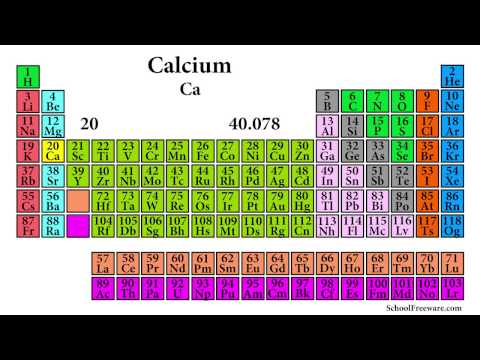 The Periodic Table Song From A Singing Mac | Animate CC + Science + TTS = Monstrosity @ 8K Video