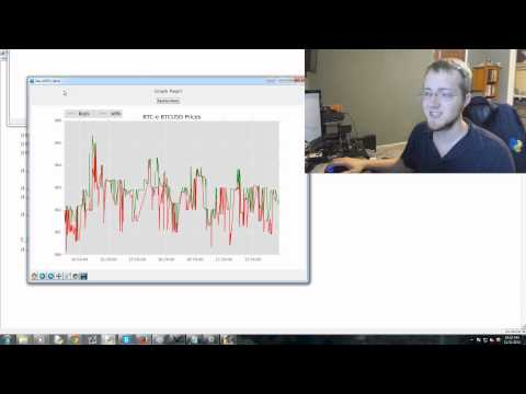 Customizing Embedded Graph - Tkinter GUI Development Series P. 10