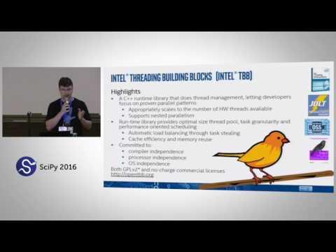 Composable Multi Threading for Python Libraries | SciPy 2016 | Anton Malakhov