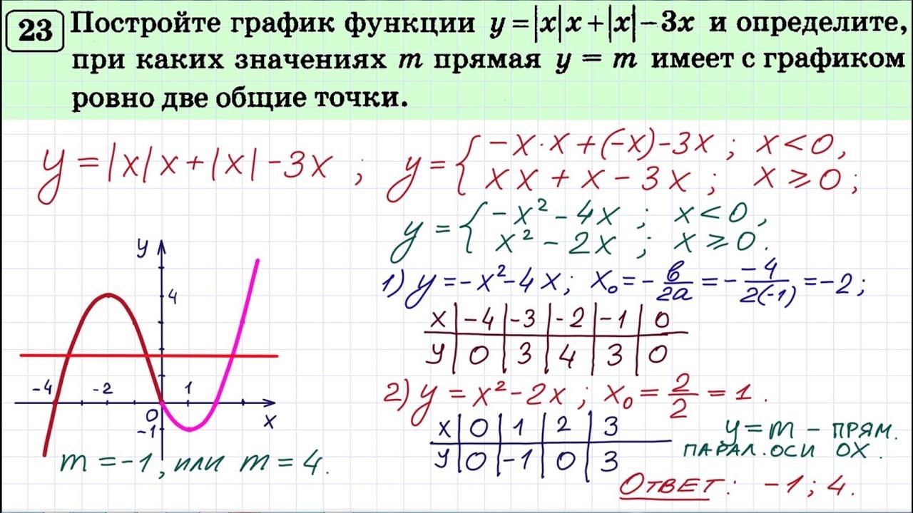 Задачи 23 огэ математика с решением очень легкая задача решение