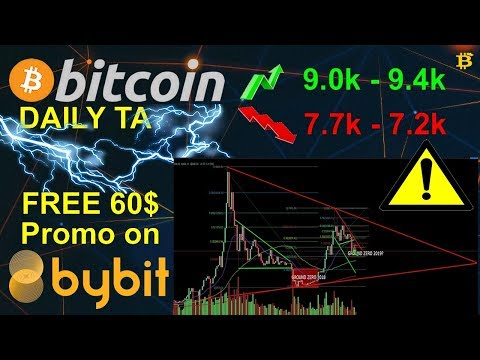BITCOIN ₿ Price NO MORE Above 12K This Year And Here Is Why!! - 17.10.2019 - BTC Technical Analysis