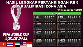 Hasil Lengkap Pertandingan Ke 5 Kualifikasi Piala Dunia 2022 Zona Asia | World Cup 2022 Qualifiers