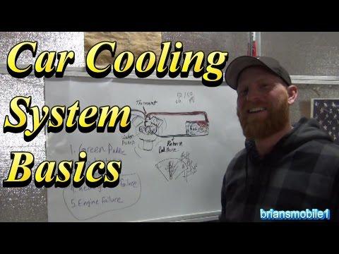 Car Cooling System Basics