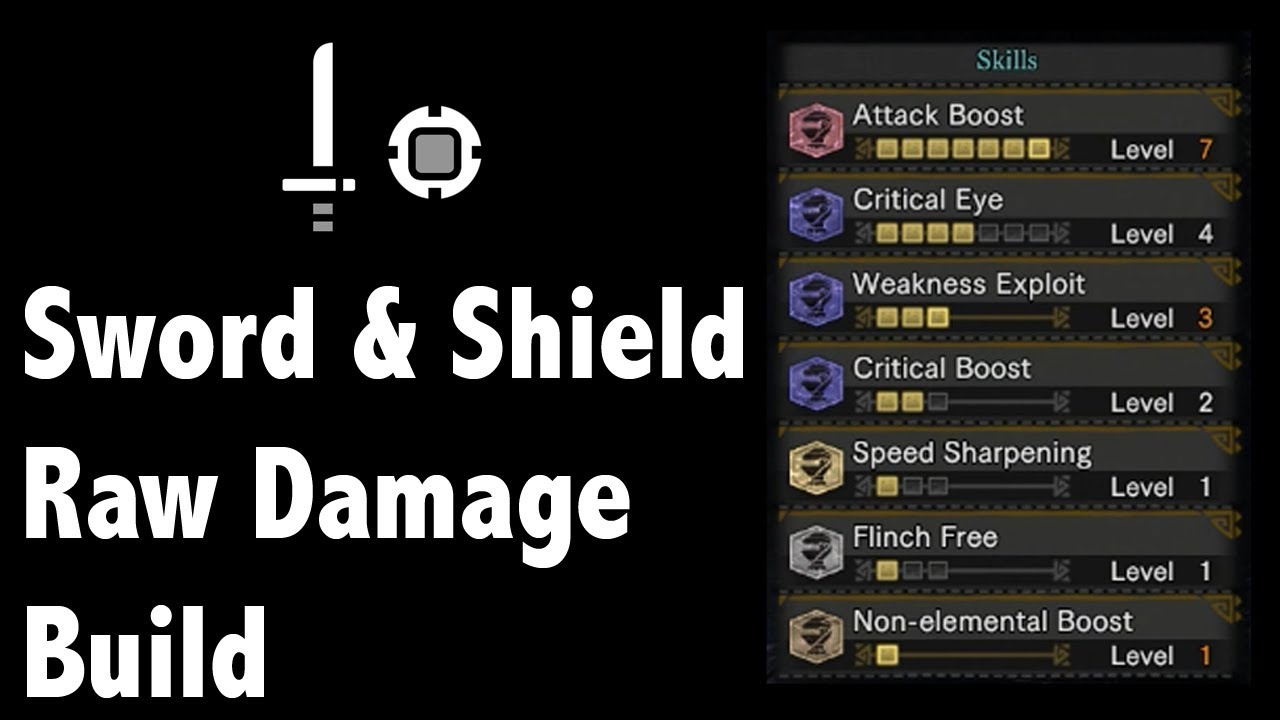 Monster Hunter World Sword and Shield Raw Damage Build - getplaypk