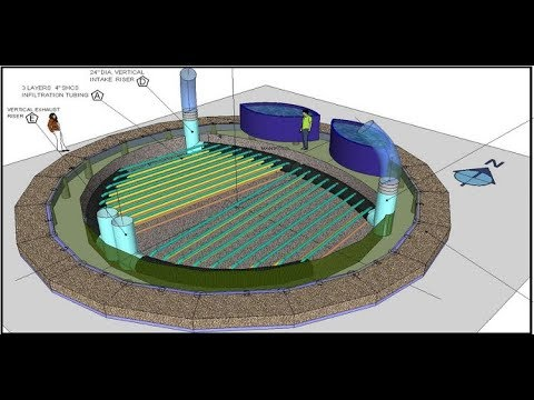 Geothermal Solar Greenhouse Overview - Climate Battery Discussion - Sustainable Living