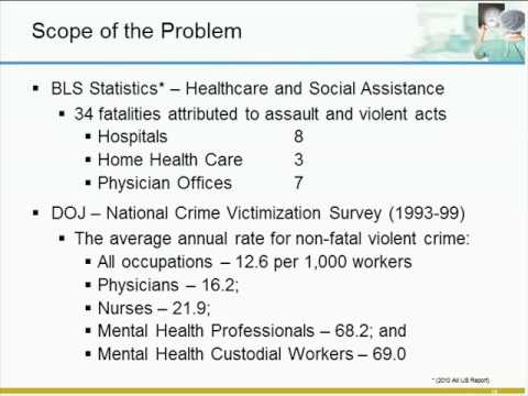 Preventing Workplace Violence in Healthcare Organizations