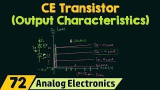 Common-Emitter Transistor (Output Characteristics)