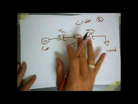 تحليل أنظمة قوى (1) || الجزء الثاني (perunit+ Transmission line)