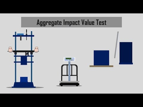 How to determine Aggregate Impact Value || Aggregate Impact Test || Aggregate Test #3