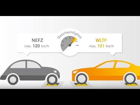 Verbrauch realitätsnah ermittelt - alles über WLTP