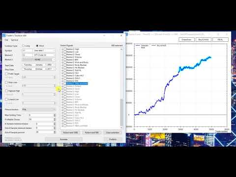 Build Alpha - Multi Time Frame and Force End of Day Exits