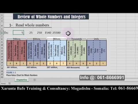 Business Math Course   Lesson#1, Af Somali