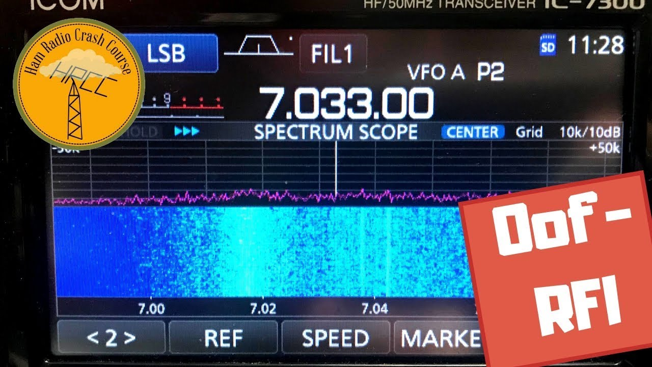 Identifying And Mitigating Radio Interference, RFI
