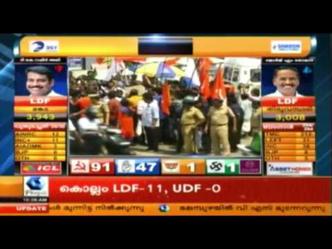 Kerala Assembly Election 2016 Results | 19th May 2016 | Part 10