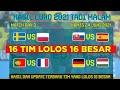 HASIL EURO 2021 TADI MALAM | UPDATE KLASEMEN EURO 2021 | DAFTAR NEGARA YANG LOLOS 16 BESAR EURO 2021