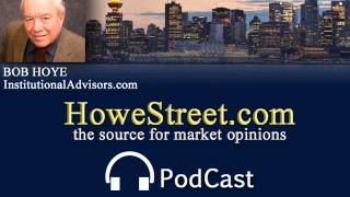 German Bonds in Trouble? Bob Hoye - April 22, 2015