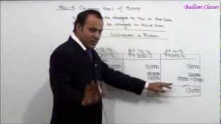 Income Tax - AY 14-15 - Salary - Lecture 1