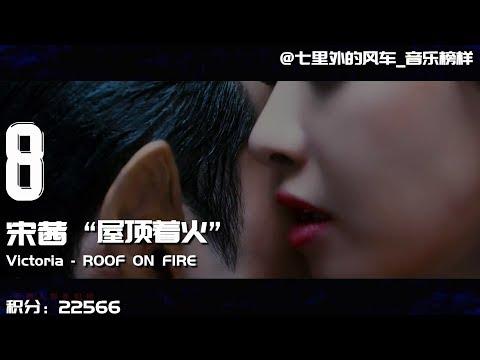 Mainland China Cpop Single Chart 2018年3月月榜 華晨宇5首Live強勢霸榜