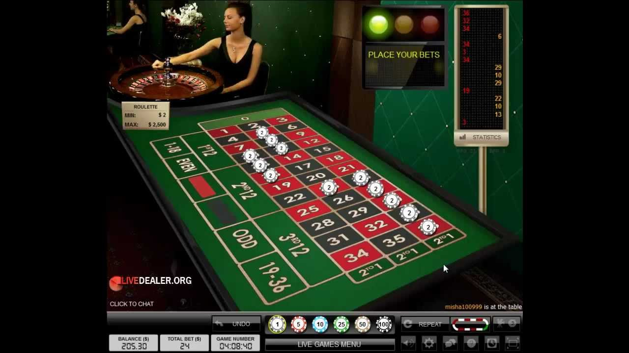 Online casino roulette reviews free play slots no download no registration