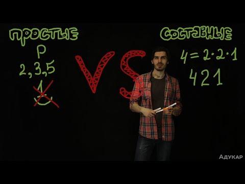 Вопрос: Как найти количество множителей числа?