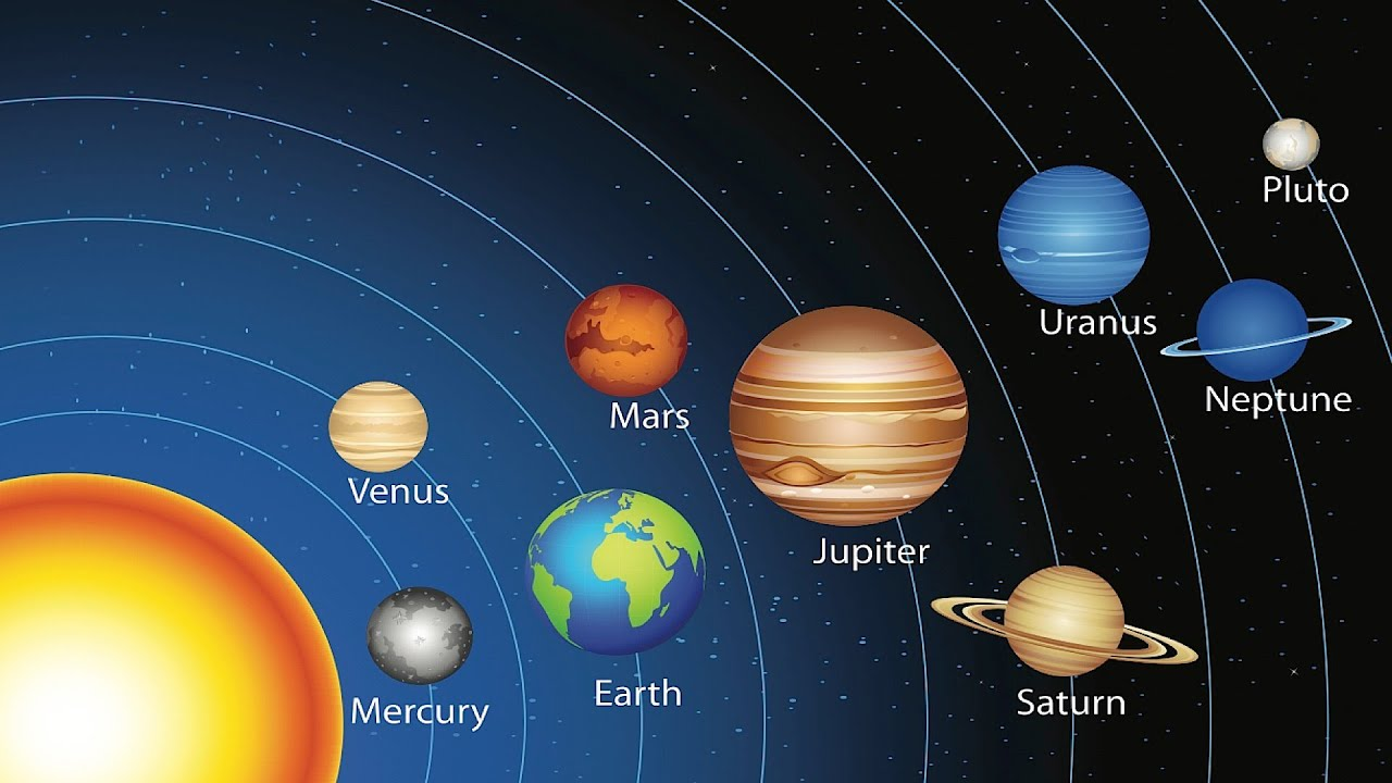 Connection Between Planets Astrology Astrology Charts Youtube