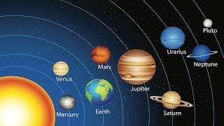 Connection between Planets & Astrology | Astrology Charts