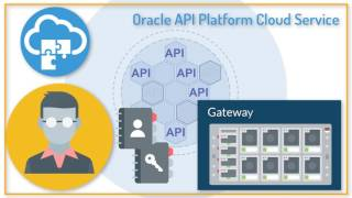 2 - Managing API Deployments in Oracle API Platform Cloud Service video thumbnail