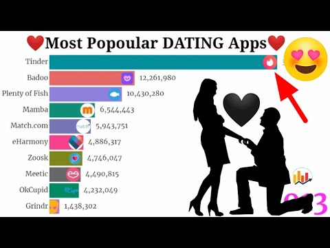 Online Dating Tips - How to Upload Photos to a Dating Site from YouTube · Duration:  4 minutes 11 seconds