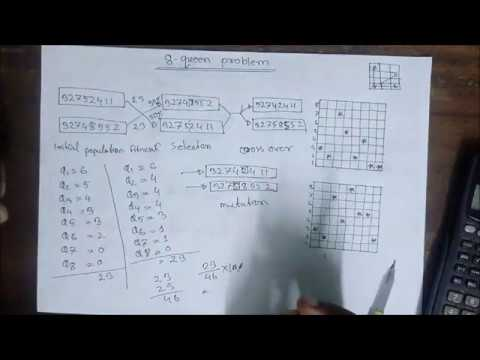 Genetic Algorithms    8 Queen Problem In Artificial Intelligence[Bangla Tutorial]
