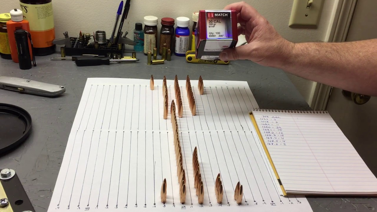 Hornady Match Bullets 168 gr BTHP  308 ( How consistent are they?) Item  #30501 Part 2 of 2