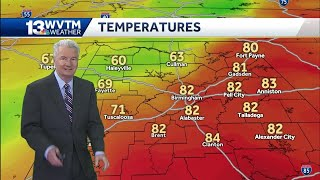Cold front quickly moving into central Alabama this week