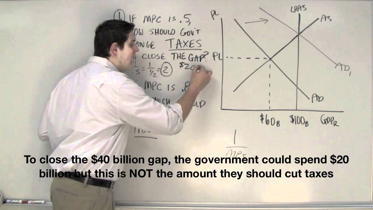 Macro 3.12- Multiplier and Taxes Practice - YouTube