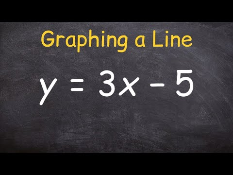 Learn To Graph A Line In Slope Intercept Form