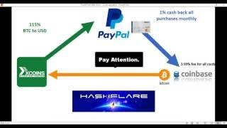 Make passive income online with Bitcoin