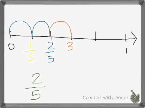 Fractions and the Number Line - 3rd Grade