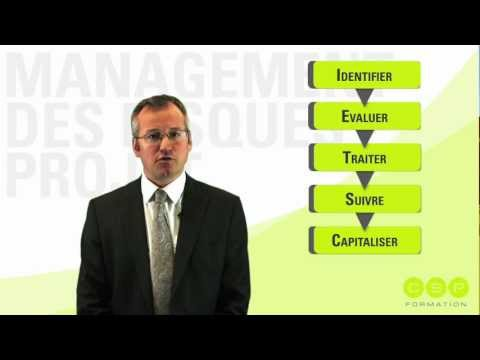 hqdefault - Risk management