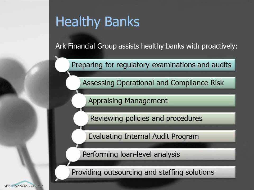 Banking Industry Compliance and Risk Management Solutions
